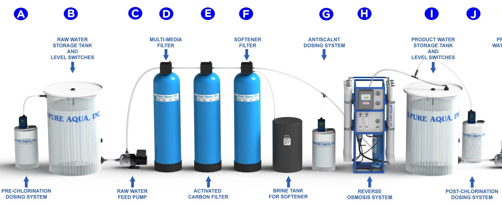 what-is-reverse-osmosis-and-how-does-an-ro-system-work.jpg