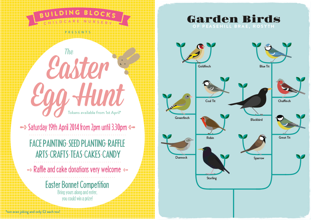 Throughout the kids time at nursery I have volunteered my services to promote fundraising events.  The kids have always loved to watch birds in the back garden so I made them a poster to help identify one from another turning them into tiny twitchers!