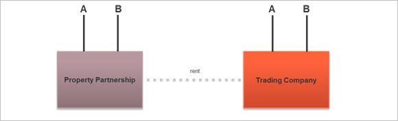 hazlewoods property diagram.JPG