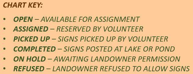 Capture SHF Sign Status Notes.JPG