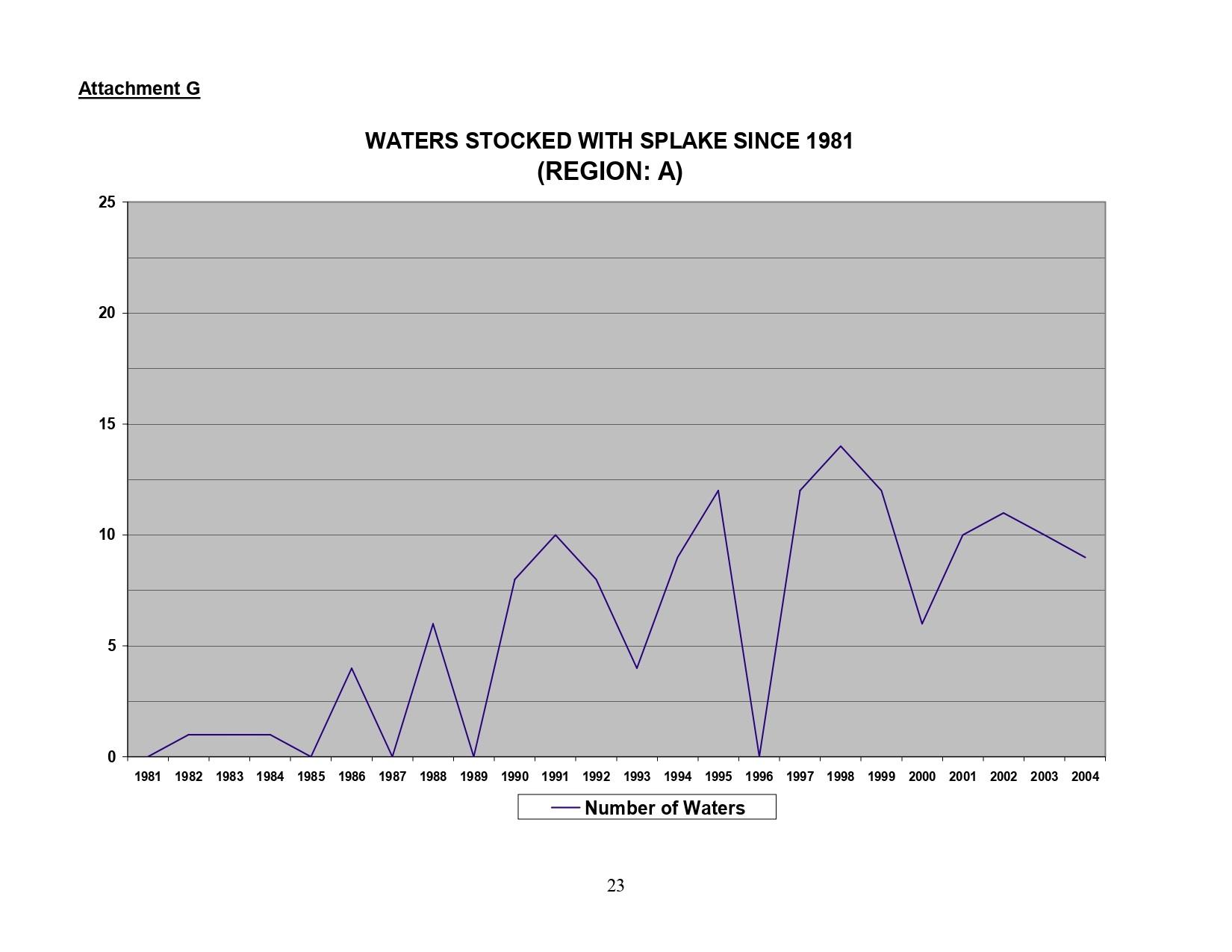 Mallard+Splake+Report_page-0025.jpg