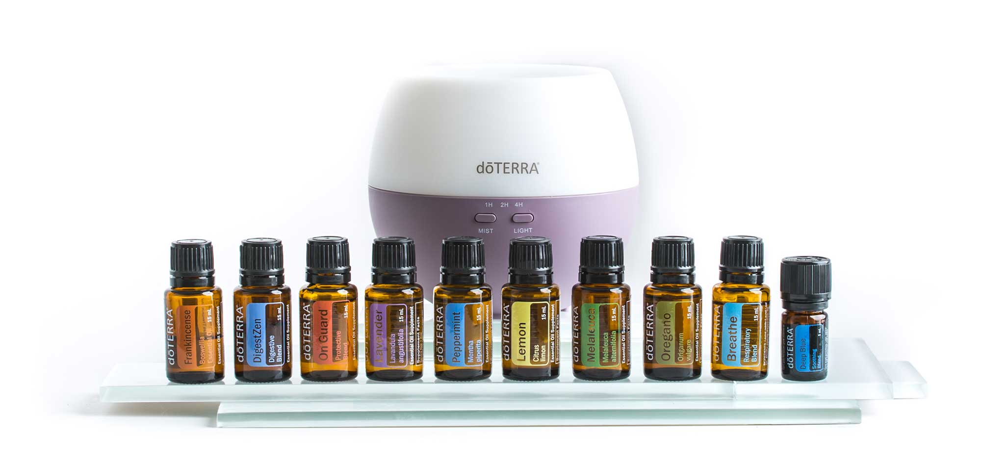 essentially-obsessed-doterra-home-essentials-kit.jpg
