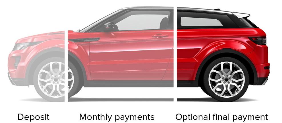 Kia-PCP-Finance-Deal.jpg