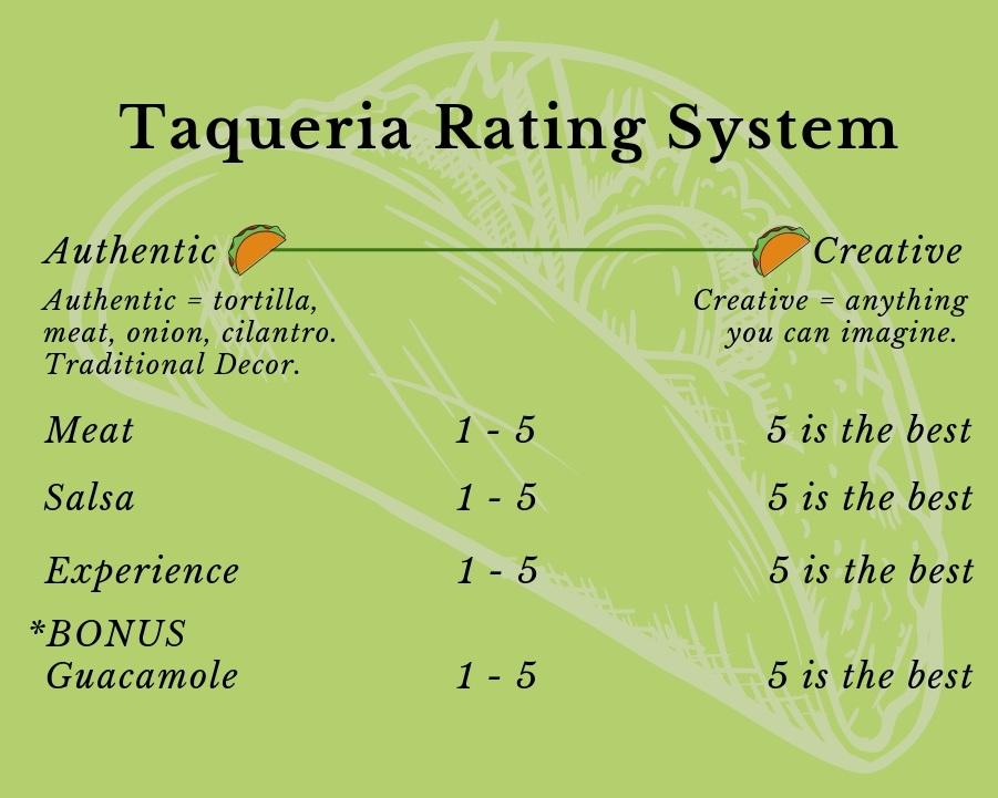 Taqueria+Rating+System.jpg