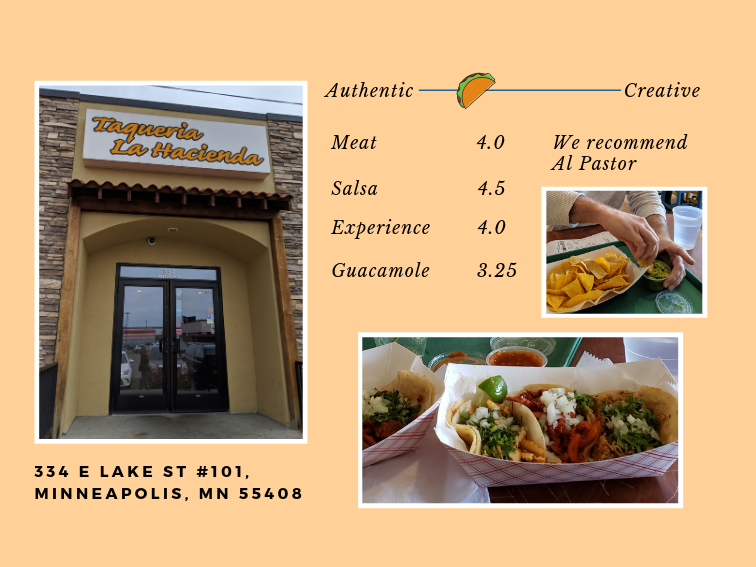 Taqueria la Hacienda Rating.png