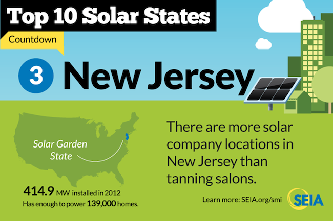 new-jersey-solar-energy-facts1.png