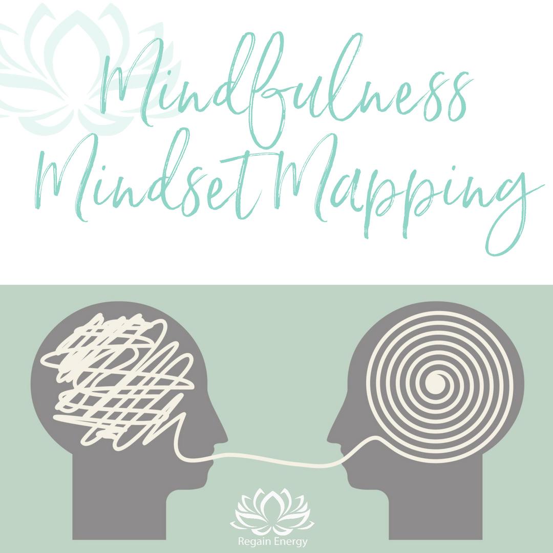 Mindfulness Mindset Mapping.png