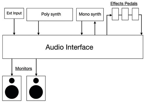 Integrated-Studio_500.jpg