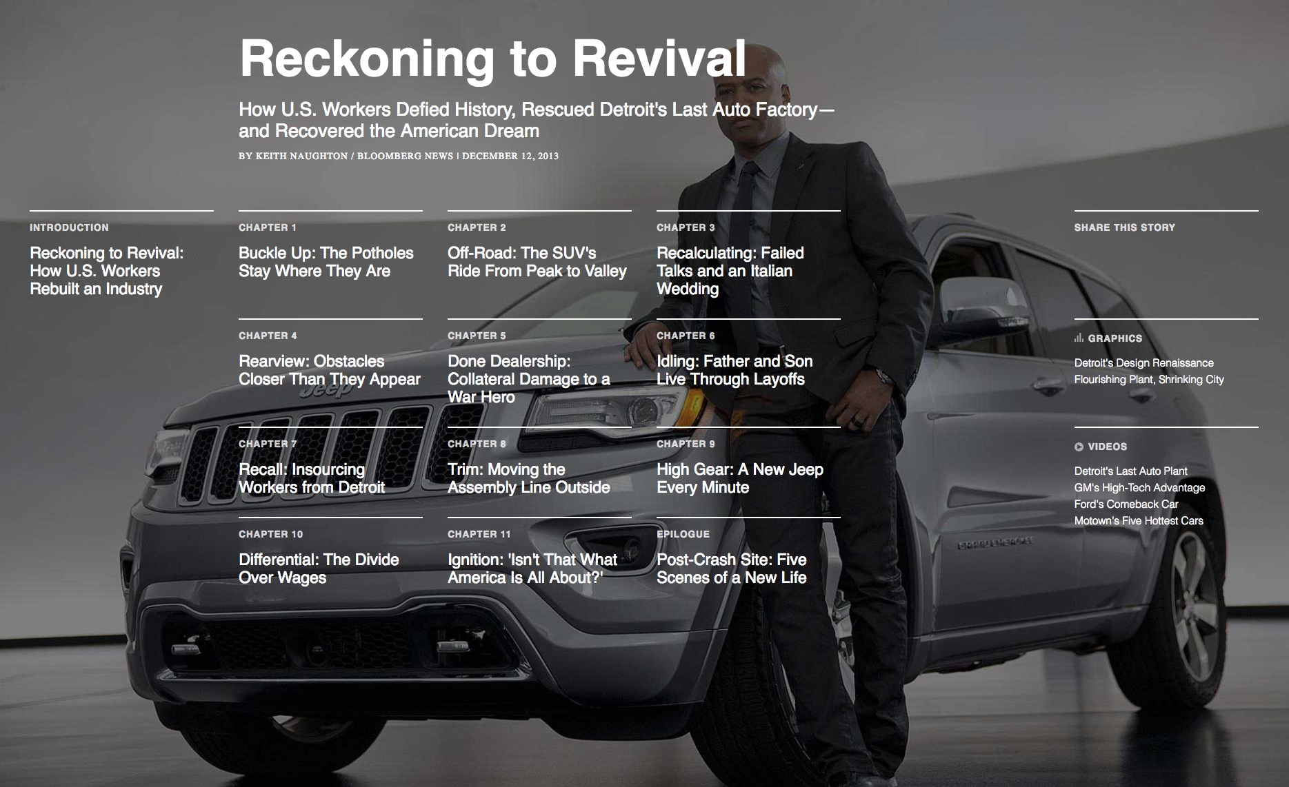 "Client: Bloomberg Role: Assigning photo editor Photographer: Christopher Morris Interactive Feature: "" Reckoning to Revival: How U.S. Workers Defied History, Rescued Detroit's Last Auto Factory–and Recovered the American Dream """
