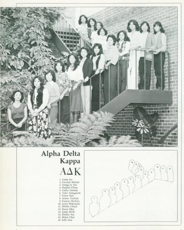 USC El Rodeo 1979