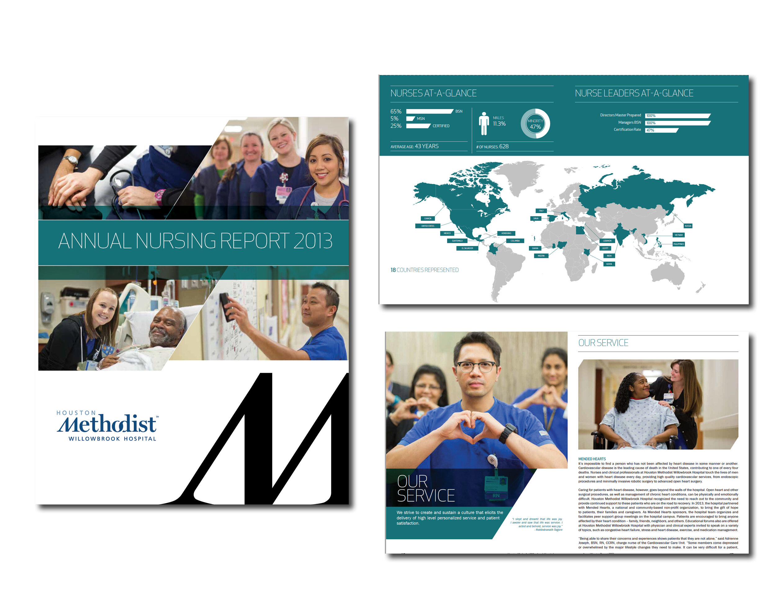Annual Report Design and infographics, Houston Methodist Willowbrook Hospital