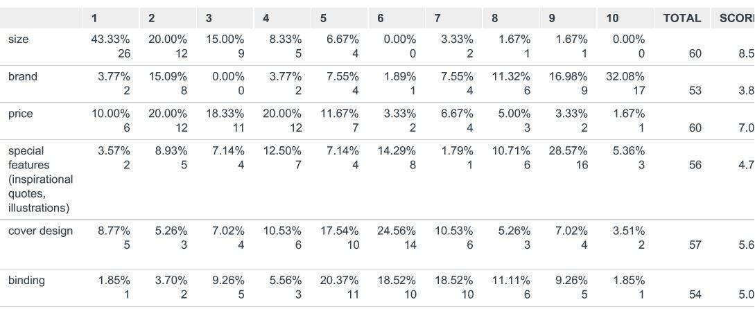 Characteristic Scores.JPG