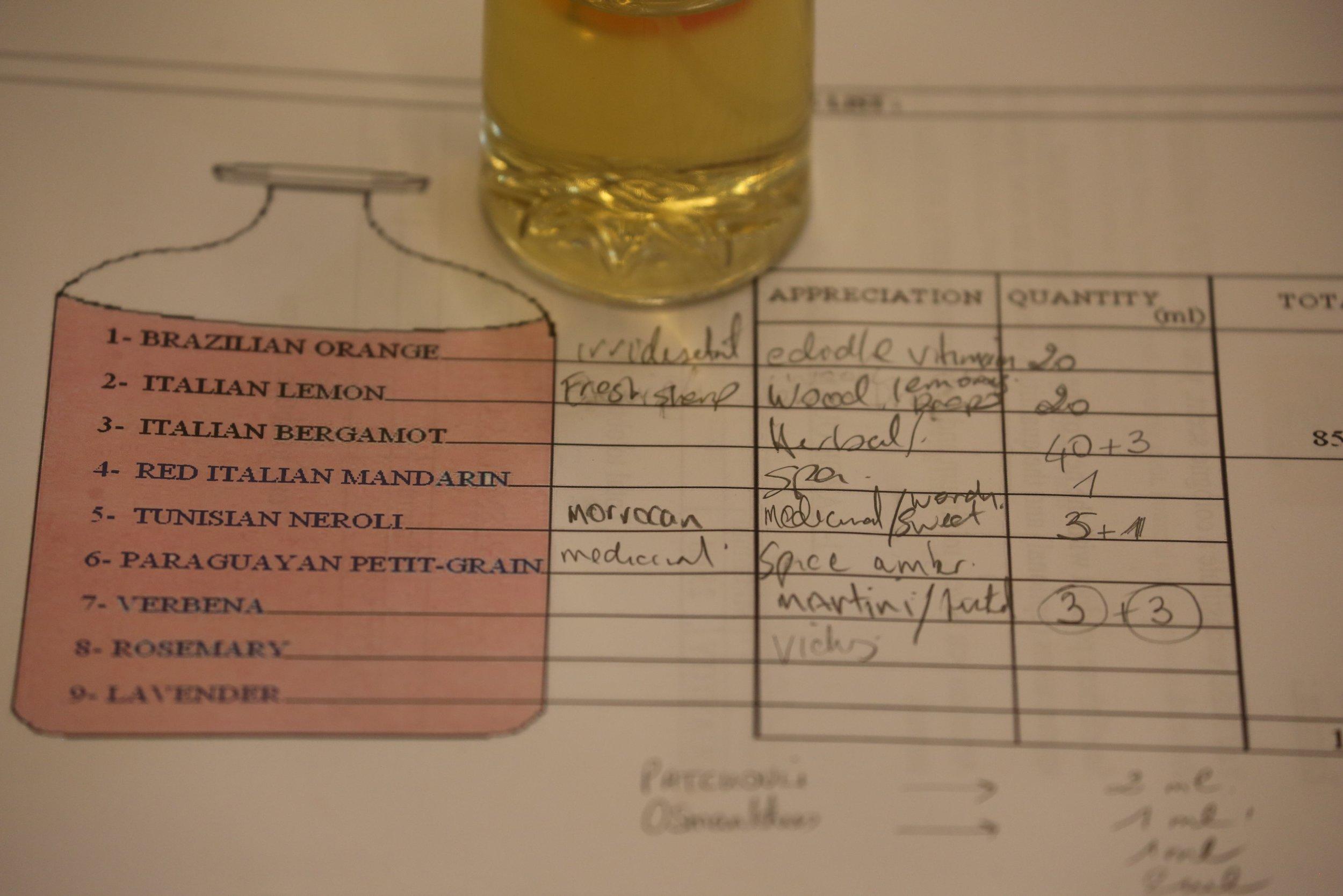 Fragonard Perfumerie -