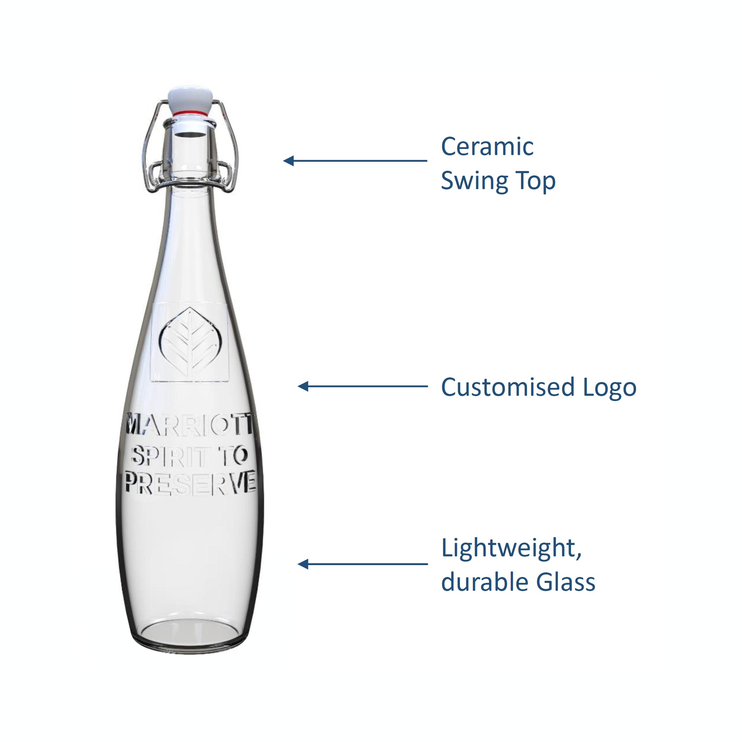 bottling_custom-glass-bottles.png