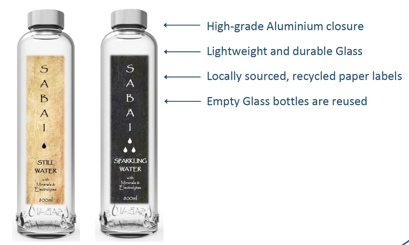 bottling_branded-bottles.png