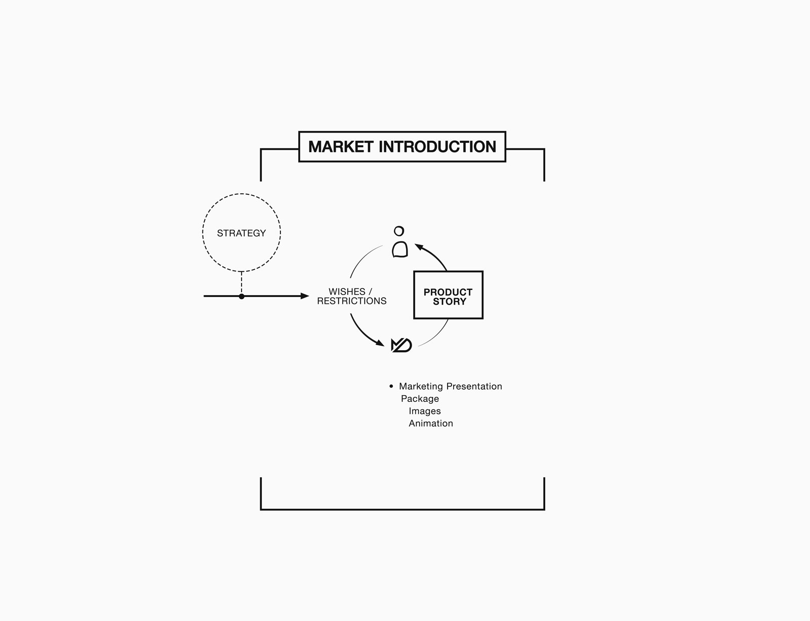Matevo_Design_Process_5.jpg