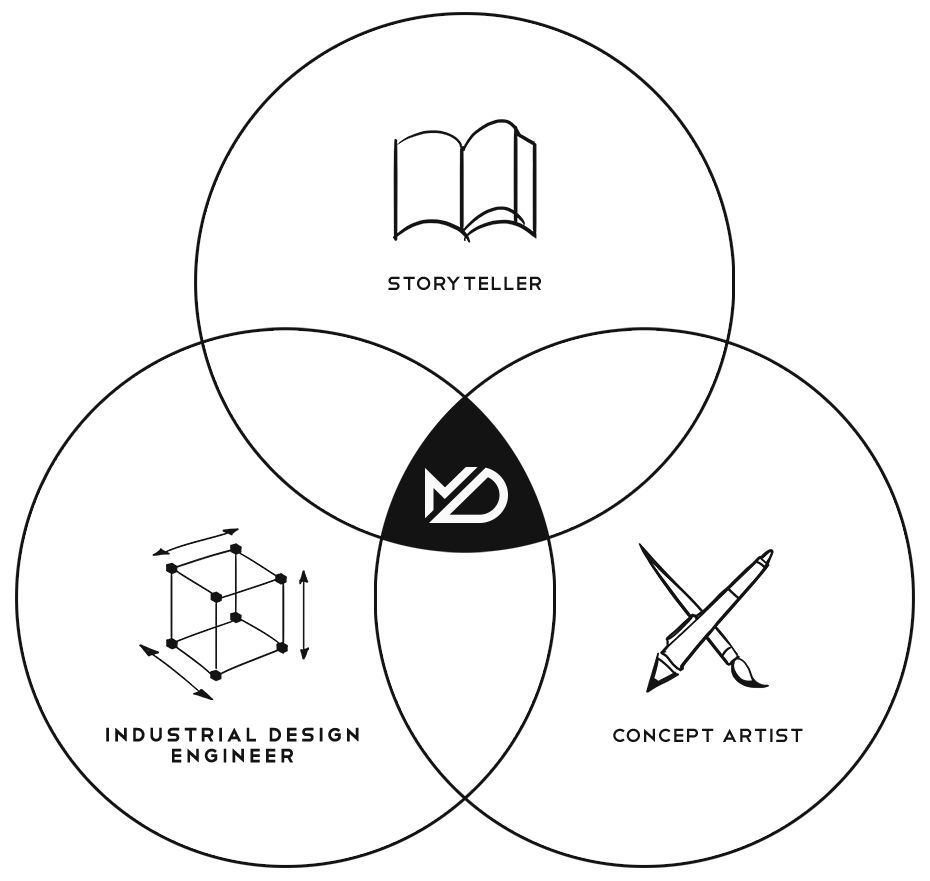 matevo_skills_trinity.png