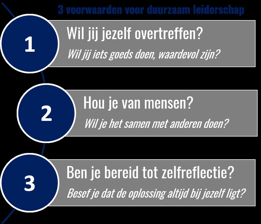 3 vragen voor succes Home.png