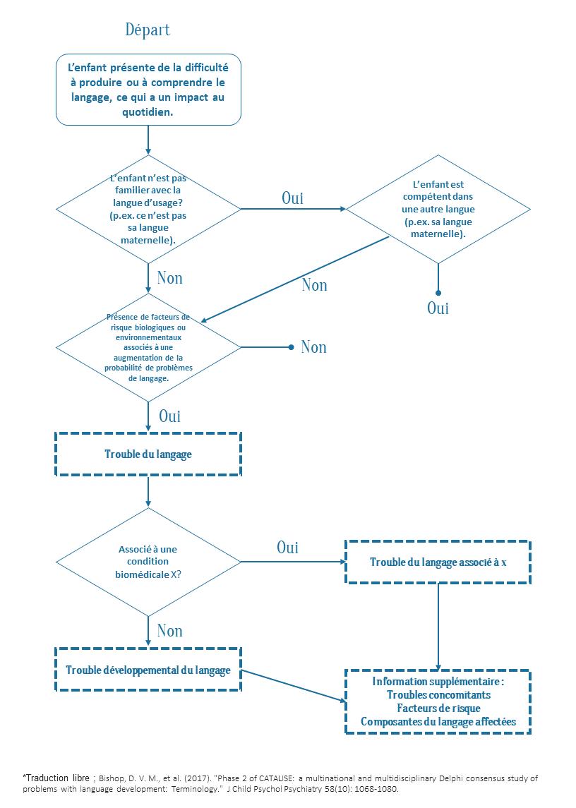 graphique pour blogue3.png