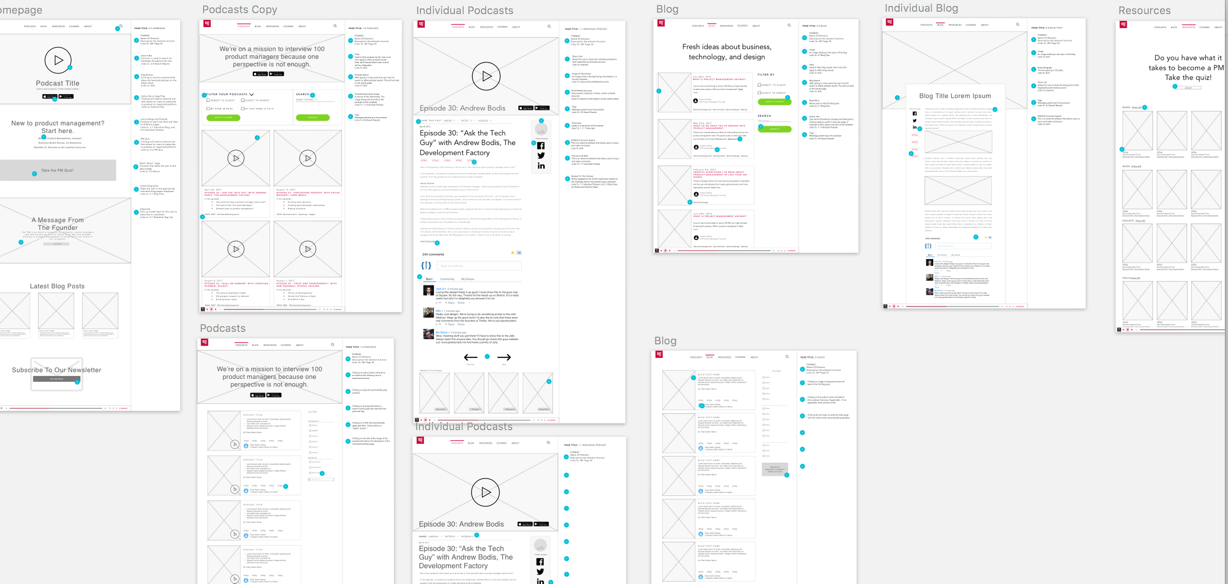 San Do UX Designer 100 Product Managers annotated wireframes