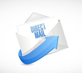 DirectMail-Env4.jpg