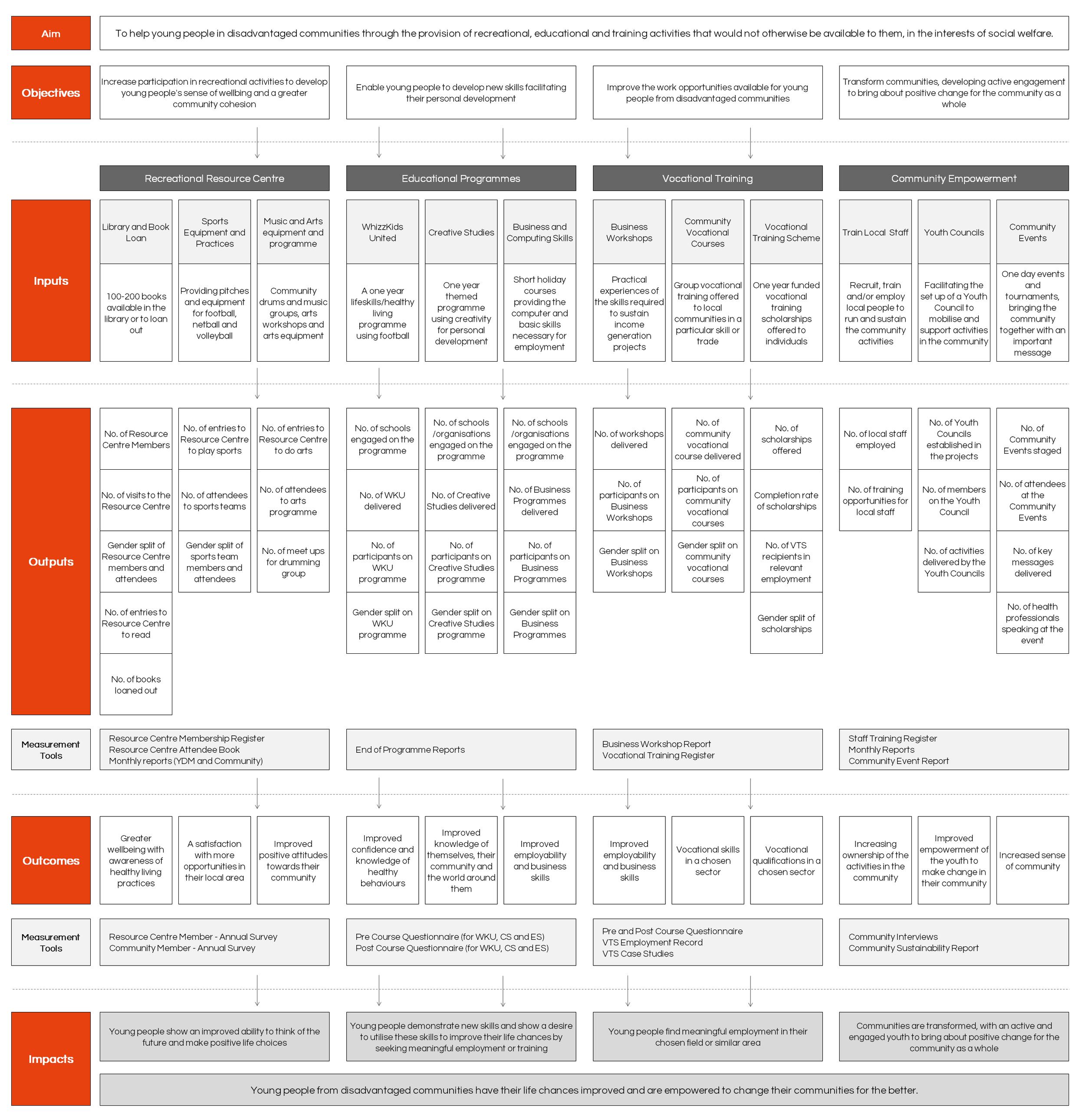 evaluation framework.png