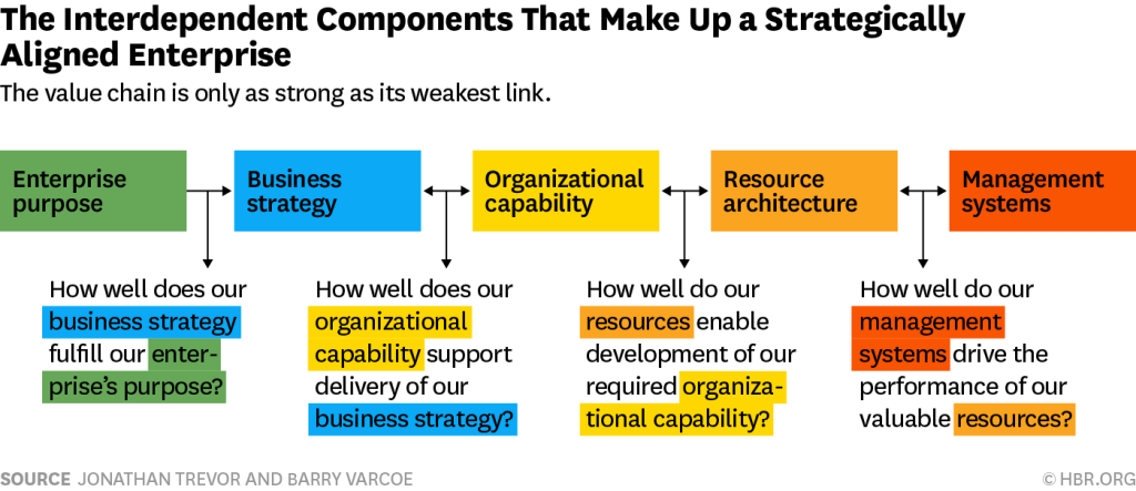 HBR Value Chain.png