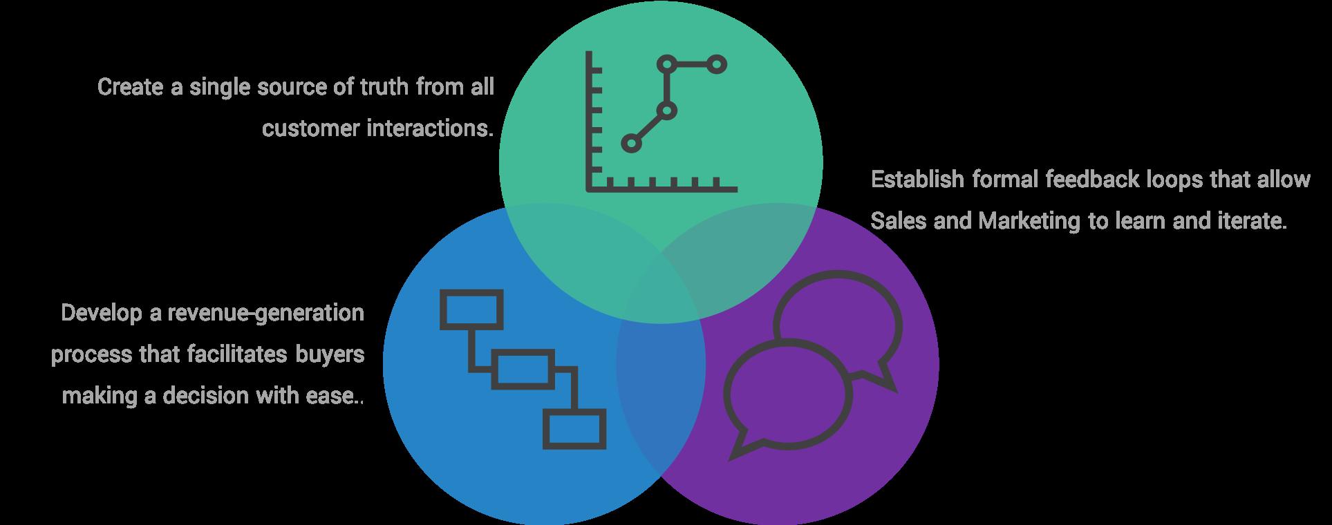 3 Pillar Framework.png