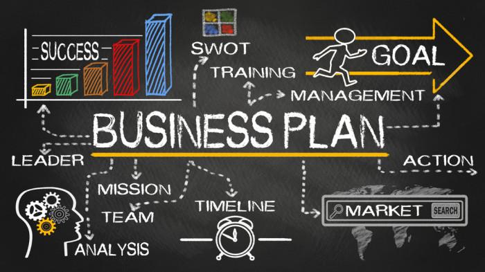 Credit: https://cdn.business2community.com/wp-content/uploads/2015/11/business-plan.jpg-e1448413936977.jpg