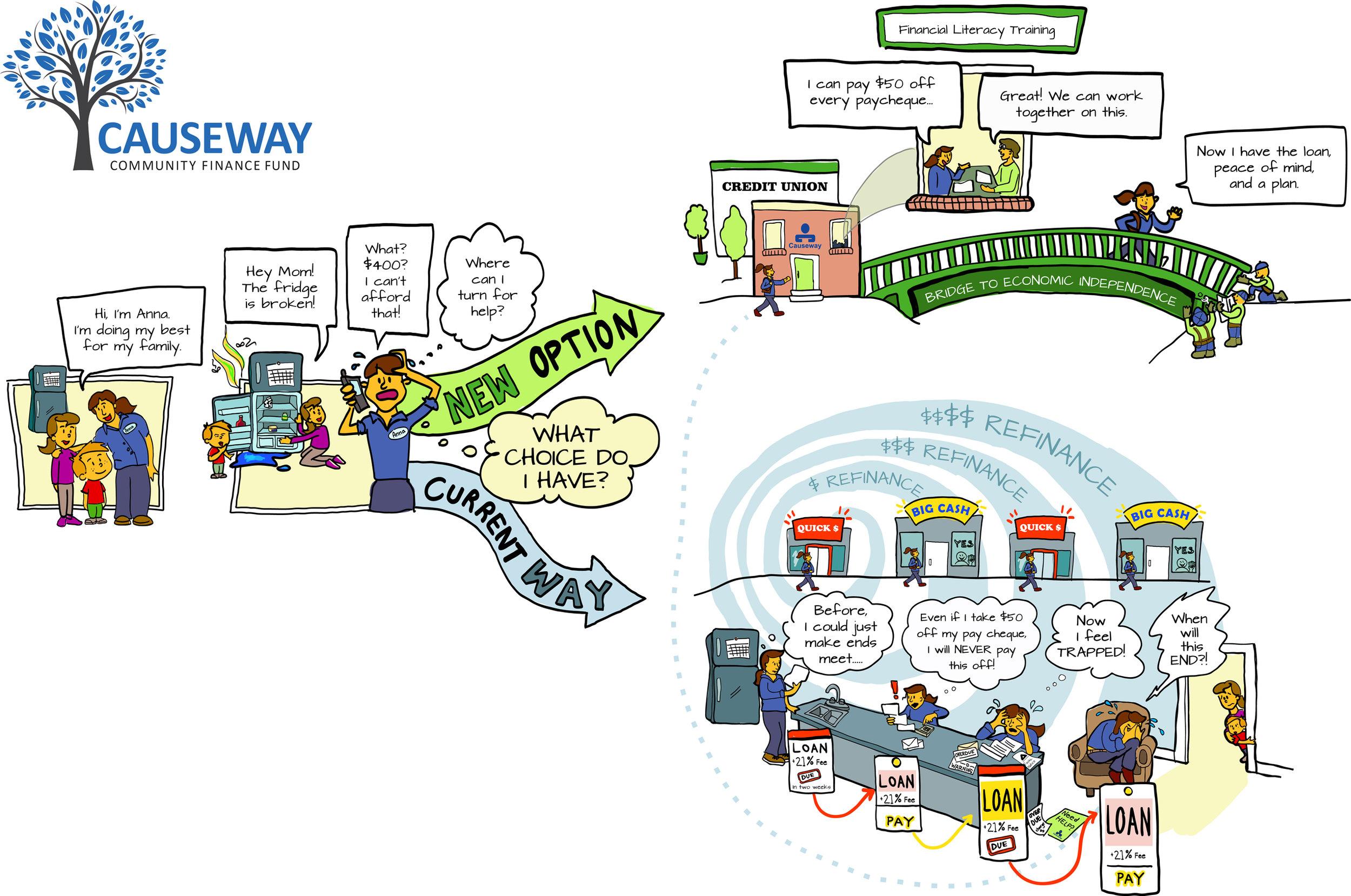 Causeway Community Finance Fund_4.0.jpg