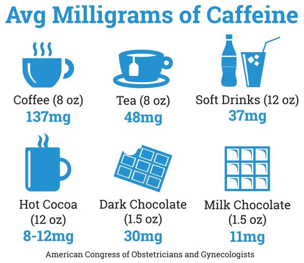 atlob_wk05_caffeine_lg_600.png