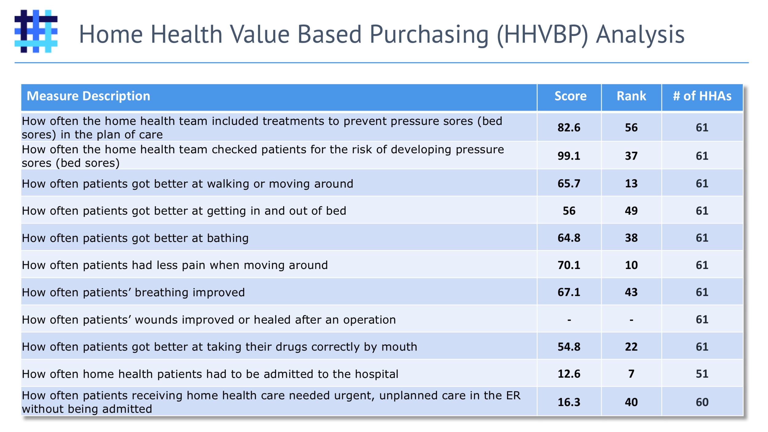 web-hha-medicare-home-health-value-based-purchasing-hhvbp-2.png