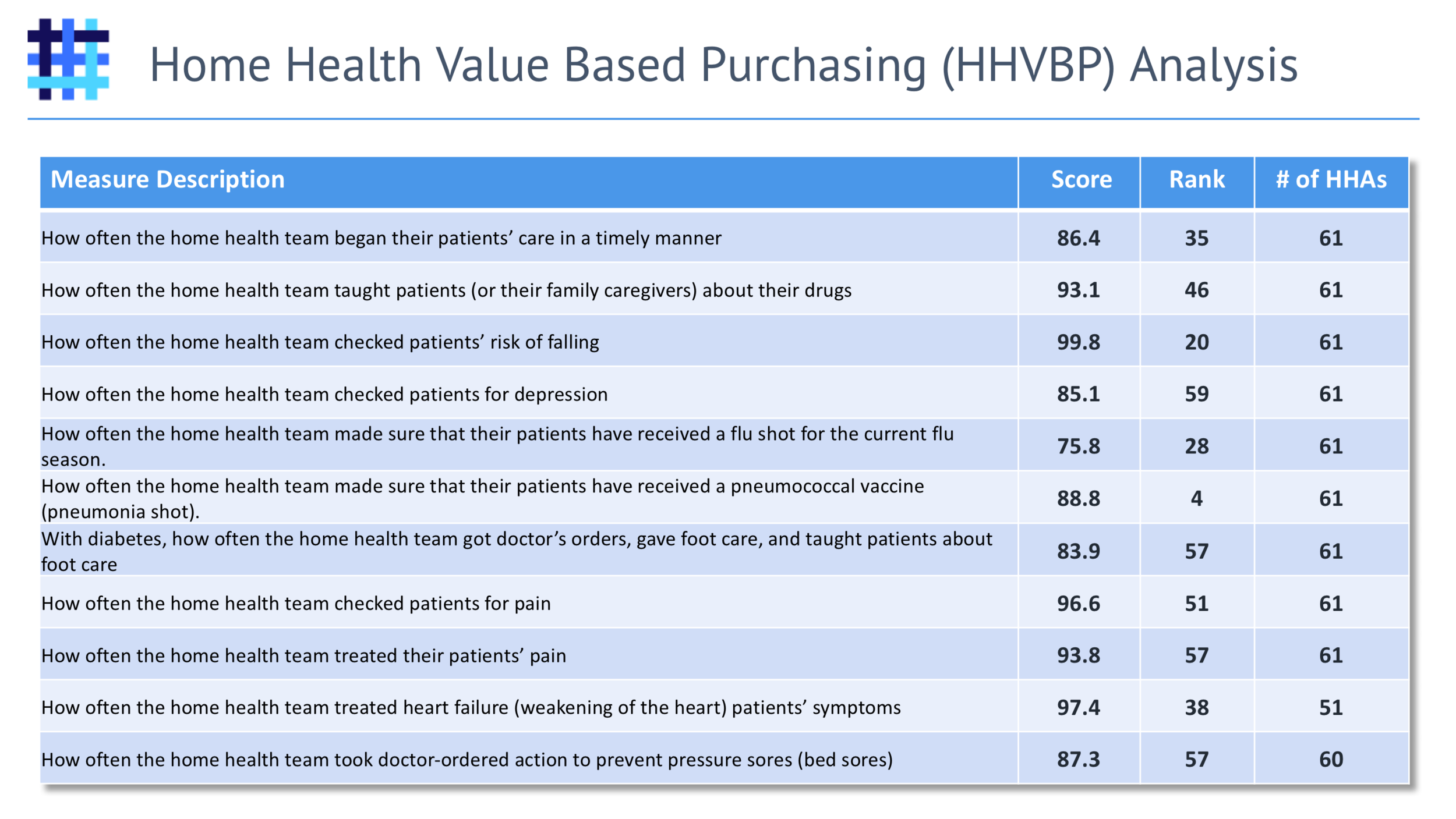 web-hha-medicare-home-health-value-based-purchasing-hhvbp-1.png