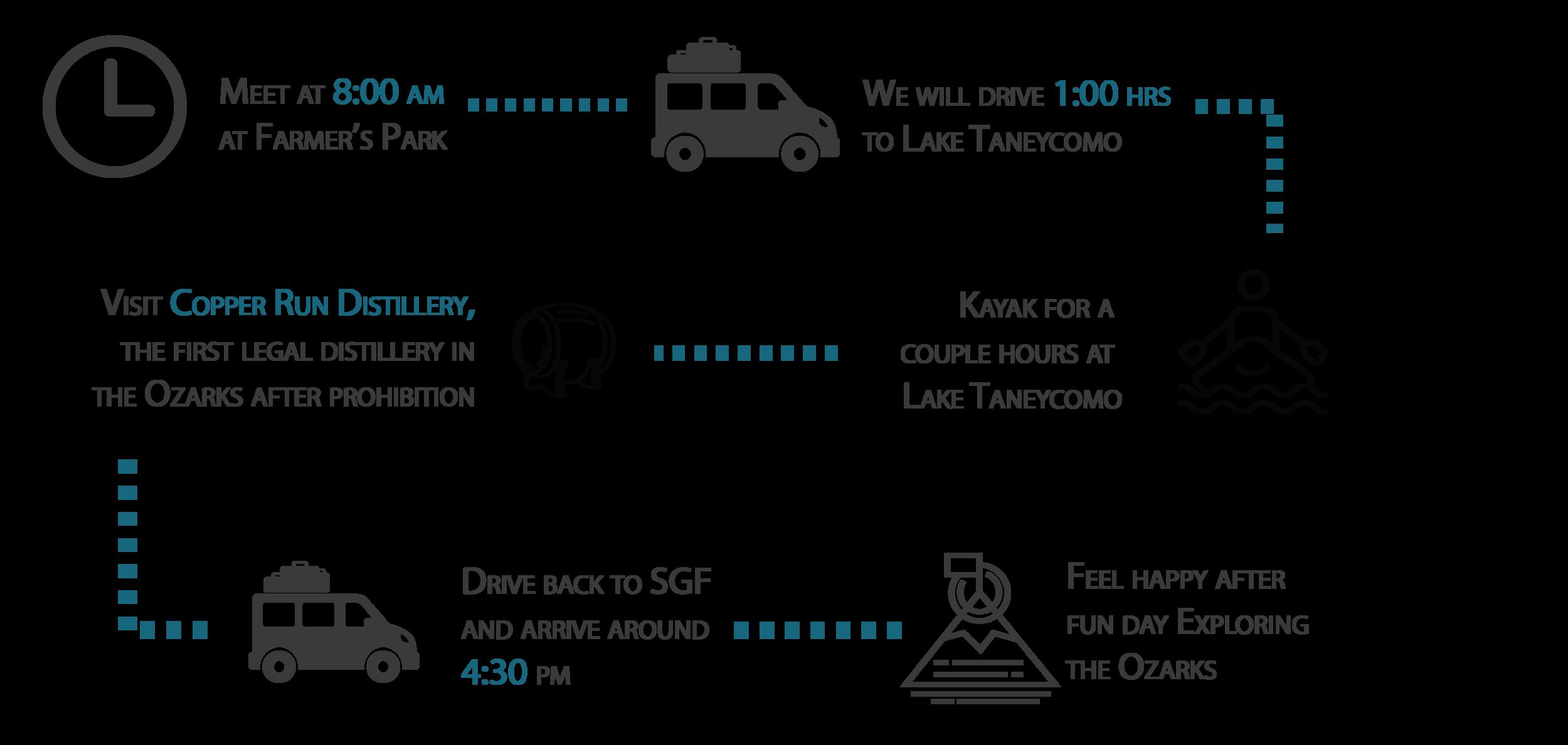 08_25_Kayak_Distillery_Inforgraphics-01.png