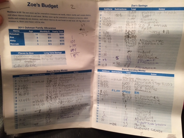 Here's an old budget example. Spreadsheets make Mark so very happy.
