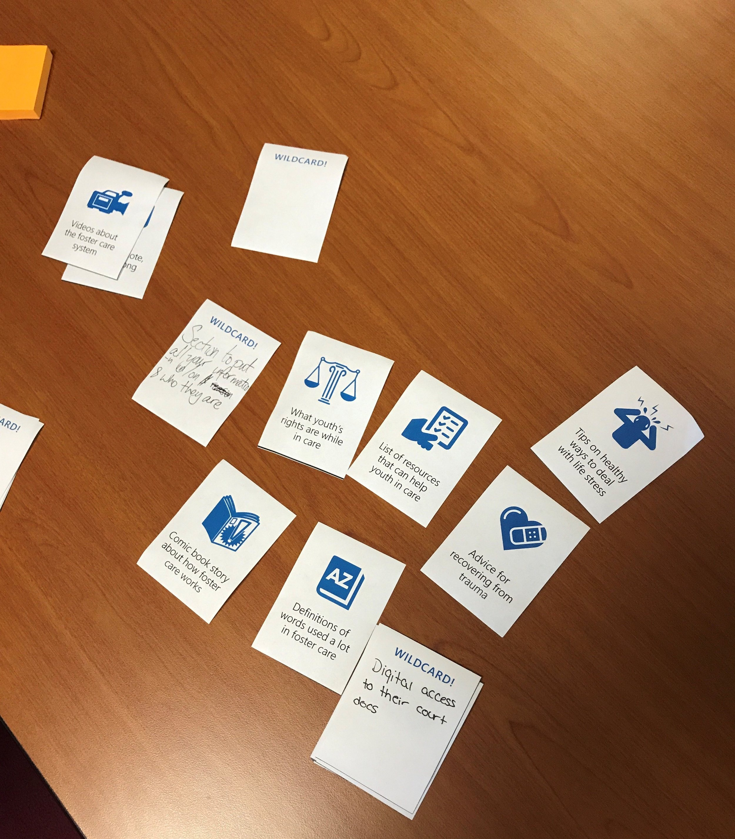 We started by hosting conversations with youth about this project and asked them what was important to let youth know about. After that, we did a card sorting exercise to help identify critical content to include. Next, we had them vote on content with candy.