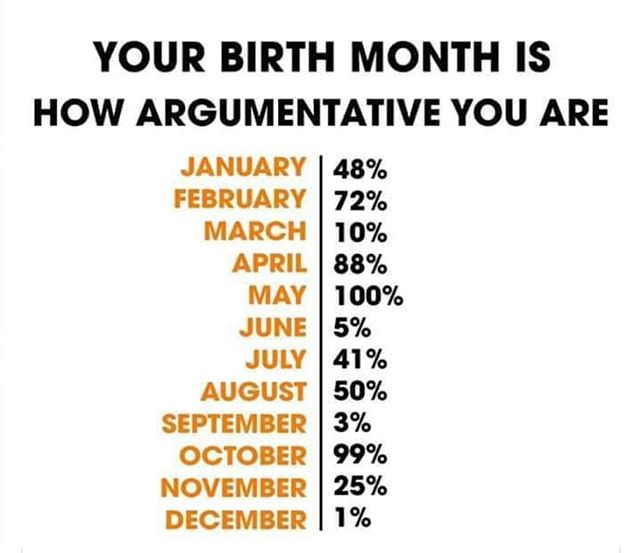 Here you go for #mememonday which is one of the best days of the week! I was born in May. 😬😬😬😬 #adhdmemes #dogmemes #whatisfaxing #iknowbutdo19yo #arguing #donttouchmyfoodunlessioffer #laughteristhenestmedicine