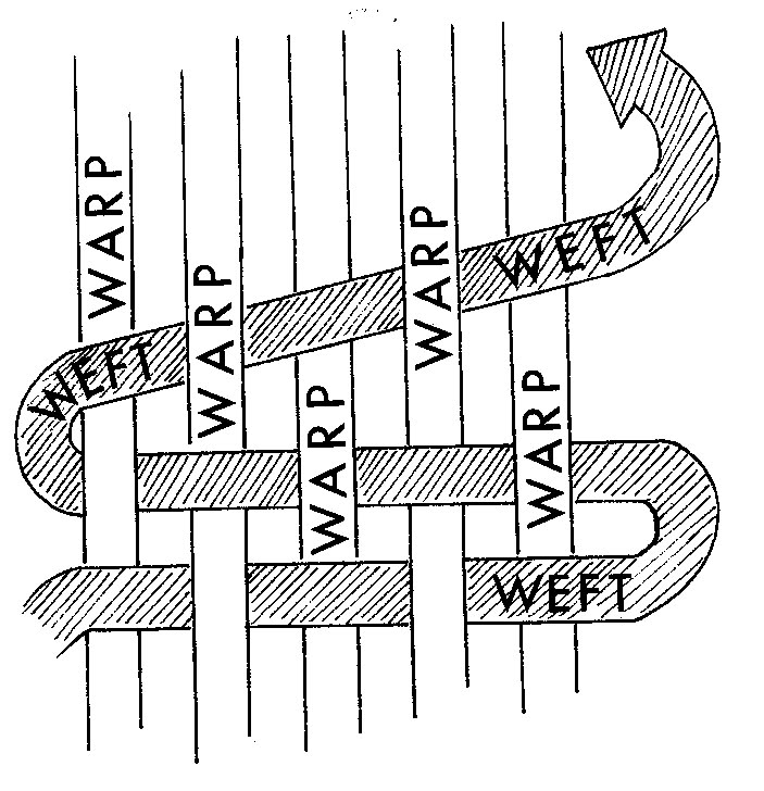 Warp and Weft.jpg