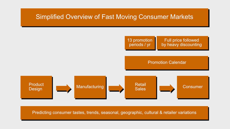 Consumer apparel market Overview.jpg
