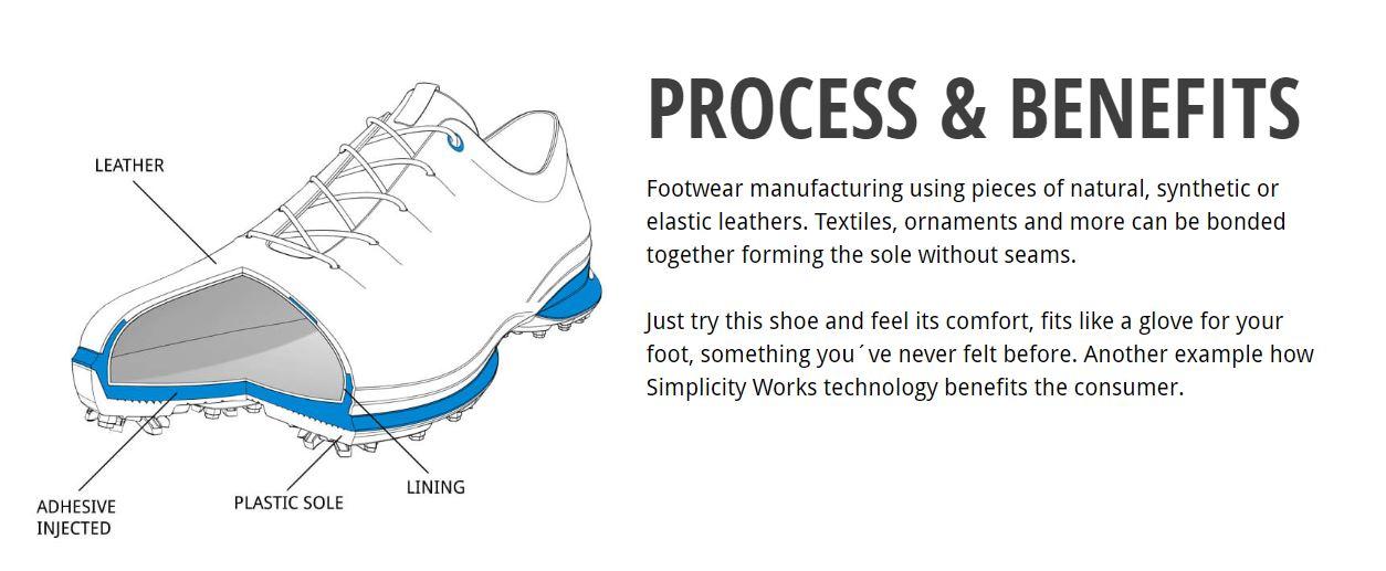 Simplicity works shoe v1.JPG