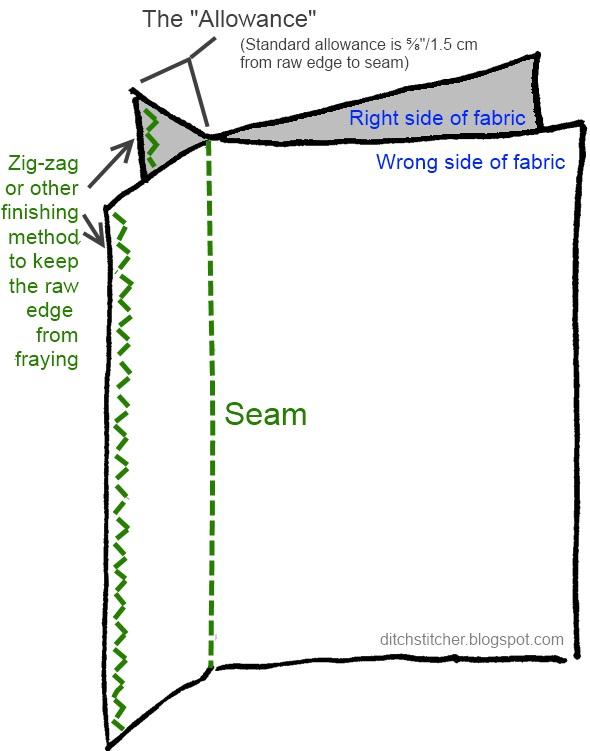 Plain_Seam0002.jpg