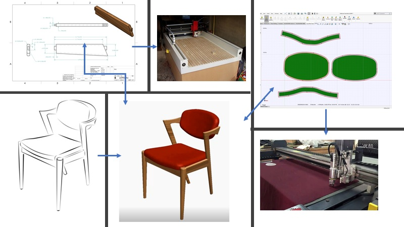 ExactFlat for SOLIDWORKS provides a simple way to bring all of the pieces of the design together and helps automate the entire process. From concept sketch, to 3D model, to hard good and soft goods documentation to automated production. Click on the image to learn more.