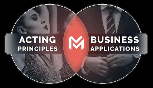 McGuire Method: Acting Meets Business