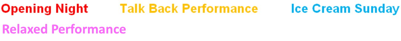 Performance explanation