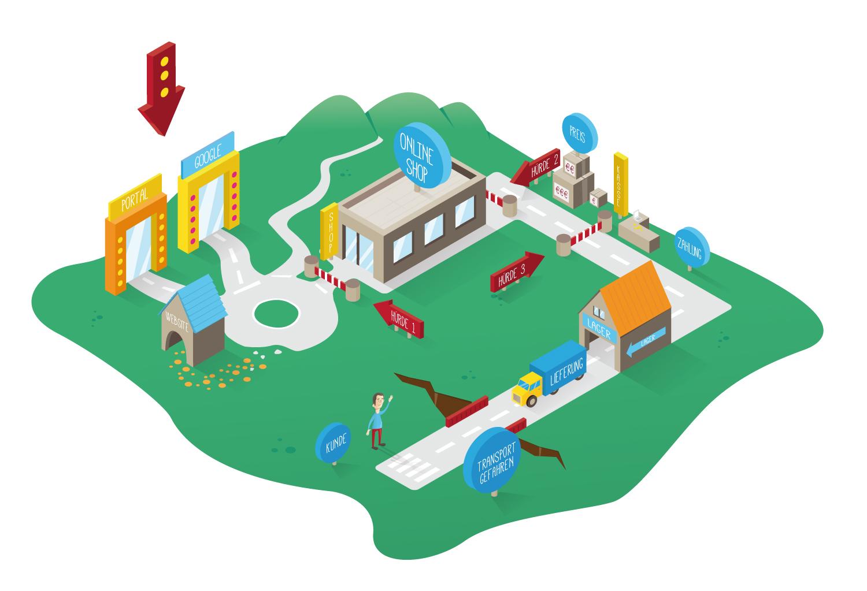 Editorial Infografik über e-Commerce von Elisabeth Deim