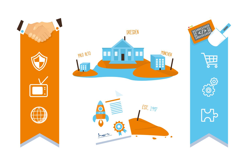 Editorial Infografik über die Services von 3m5 von Elisabeth Deim