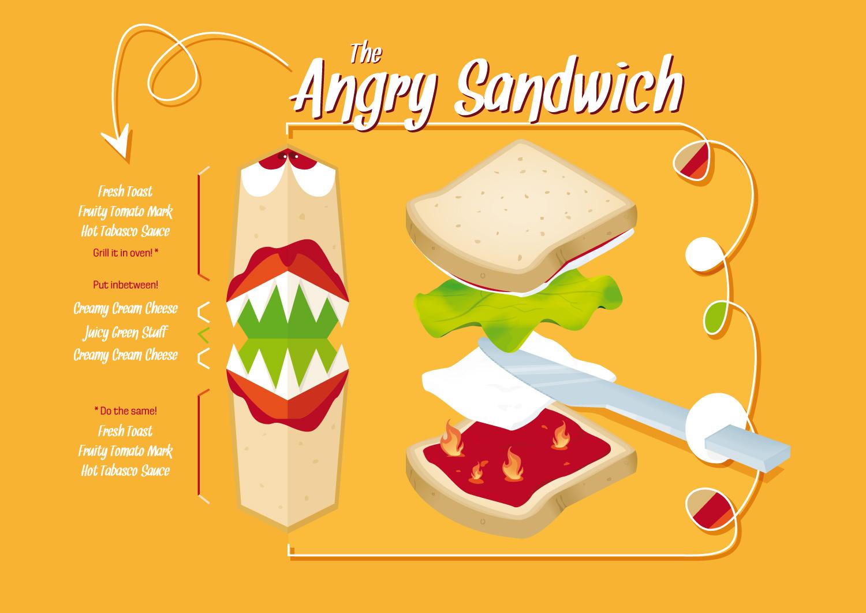 """Infografik vom Rezept """"Angry Sandwich"""" von Elisabeth Deim"""