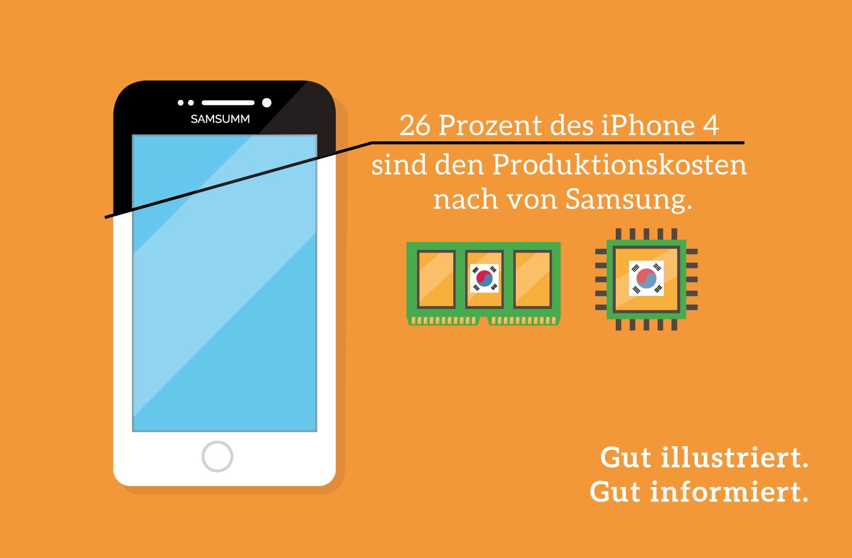 Mini Infografik über iPhone von Elisabeth Deim