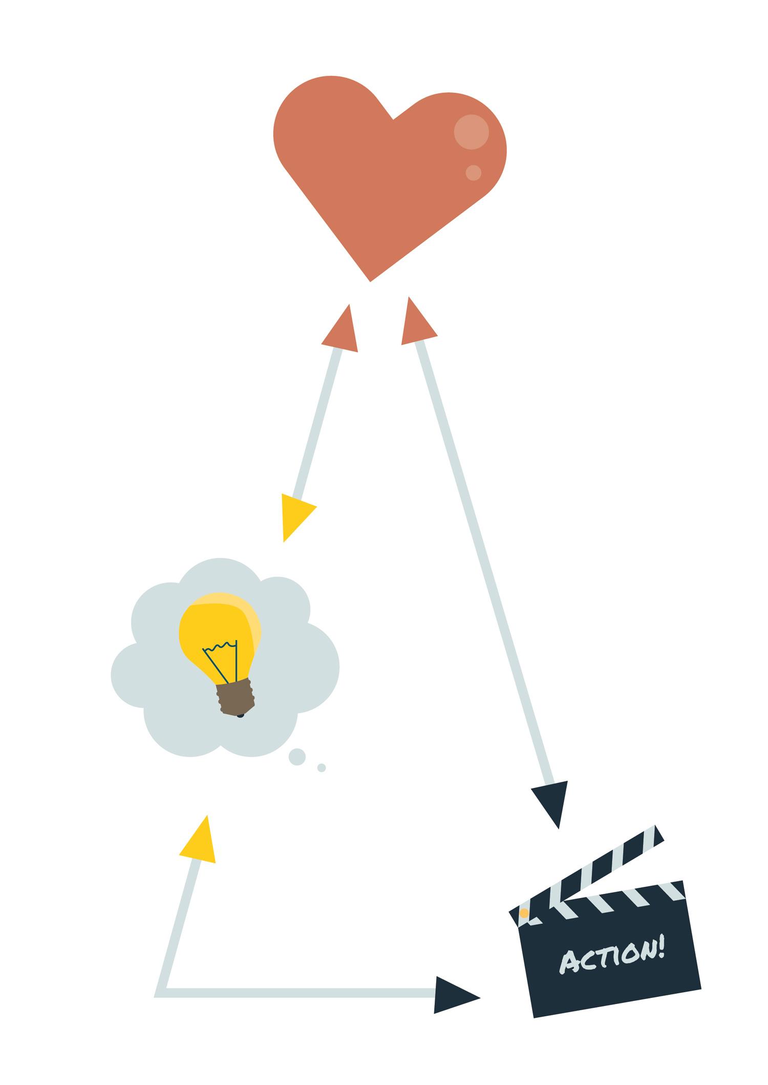 Sachbuch Illustration Denken Fühlen Handeln - Elisabeth Deim