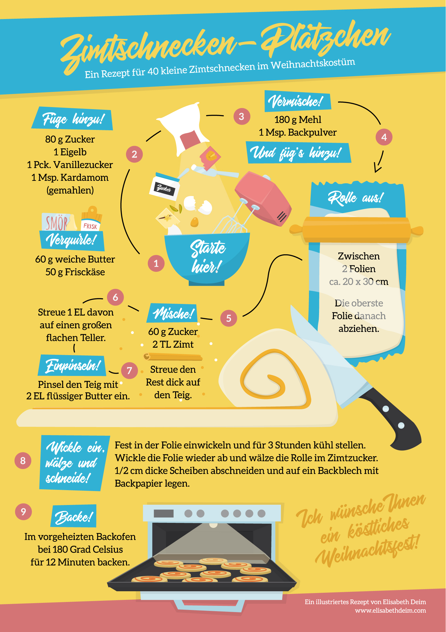 infografik-zimt-schnecken-plaetzchen-rezept-elisabeth-deim.jpg